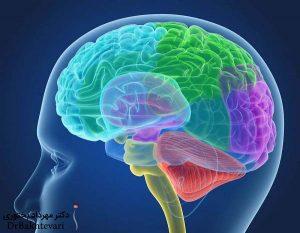 عمل جراحی تومور مغز در تهران